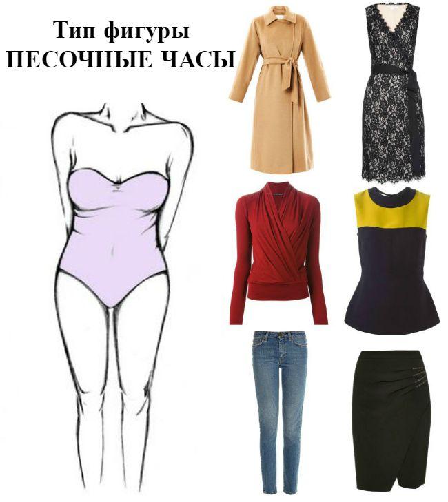fa559f75d7f Jak vybrat oblečení na obrázku a výšce. Výběr oblečení na obrázku