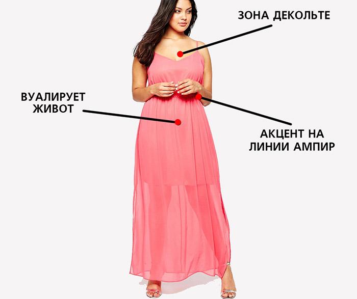 На слонів НЕ шиємо». Як одягнутися жінкам з нестандартною фігурою ... f77a48fe1a997
