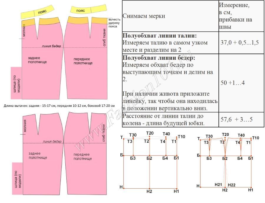 Как сделать выкройку юбки карандаш на себя 331