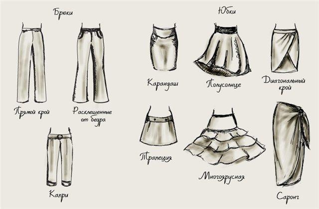 Τι να φορέσετε για να κρύψετε τους γοφούς. Οπτική διόρθωση ενός ... 176befff982