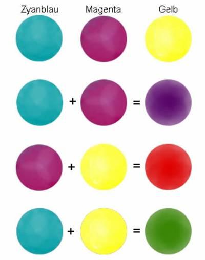 Как сделать цвет ярче 365