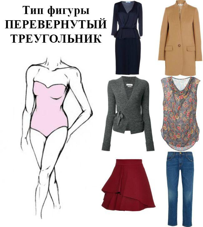 Як підібрати одяг по фігурі і росту. Вибираємо одяг по фігурі 01caa448f36f1